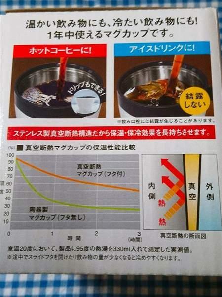 アスベル真空断熱マグカップ(330mL)MG-S330Nのパッケージの温度変化のグラフ