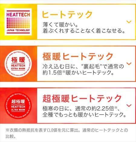 ヒートテック、極暖、超極暖の特徴の説明