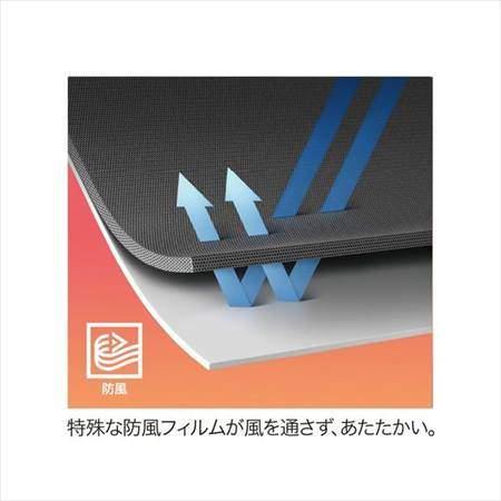 ユニクロの防風ウォームイージーパンツ(丈標準79~82cm)の生地に使われている防風フィルムの説明図