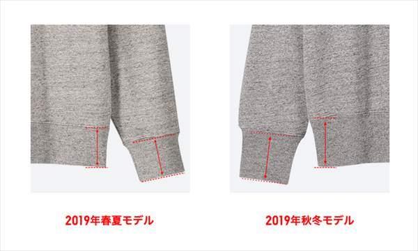 2019年春夏モデルと秋冬モデルの袖と裾のリブ幅を比較した様子